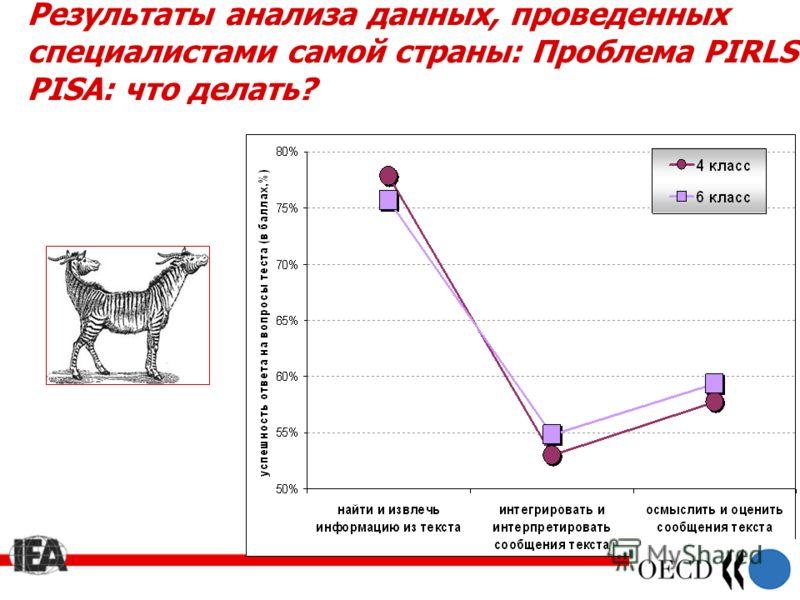 Результаты анализа данных, проведенных специалистами самой страны: Проблема PIRLS- PISA: что делать?