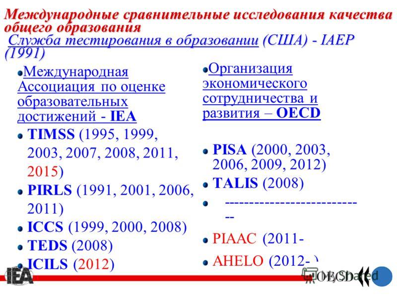 Международные сравнительные исследования качества общего образования Служба тестирования в образовании (США) - IAEP (1991) Международная Ассоциация по оценке образовательных достижений - IEA TIMSS (1995, 1999, 2003, 2007, 2008, 2011, 2015) PIRLS (199