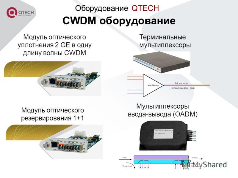 CWDM оборудование Модуль оптического уплотнения 2 GE в одну длину волны CWDM Модуль оптического резервирования 1+1 Терминальные мультиплексоры Мультиплексоры ввода-вывода (OADM) Оборудование QTECH
