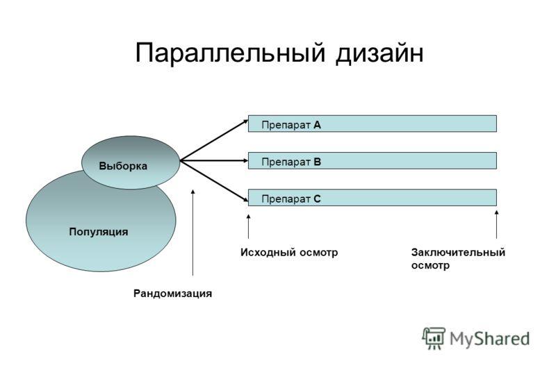 Дизайн клинических испытаний Несравнительные исследования Сравнительные исследования –параллельный (дизайн параллельных групп) –перекрёстный дизайн –последовательный –соответствующих пар