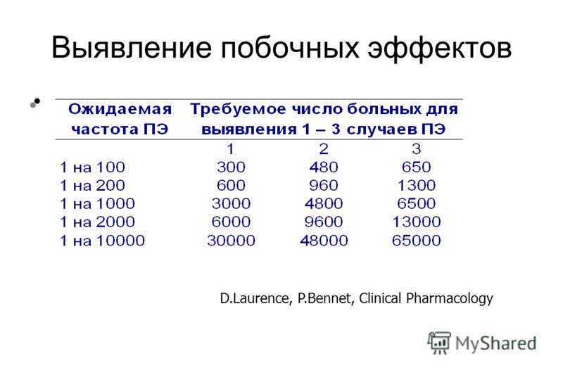 Данные о побочных эффектах Безопасность больного Предупреждения для врача Информация для пациента Информация для органов здравоохранения и контроля Требование законодательства РФ