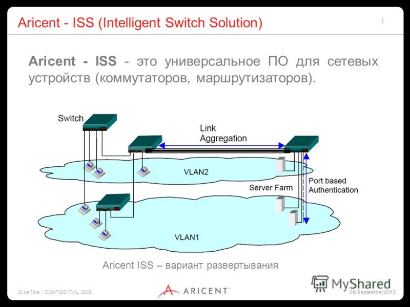 2 July 2012 Slide Title | CONFIDENTIAL 2006 Aricent - ISS (Intelligent Switch Solution) Aricent - ISS - это универсальное ПО для сетевых устройств (коммутаторов, маршрутизаторов). Aricent ISS – вариант развертывания
