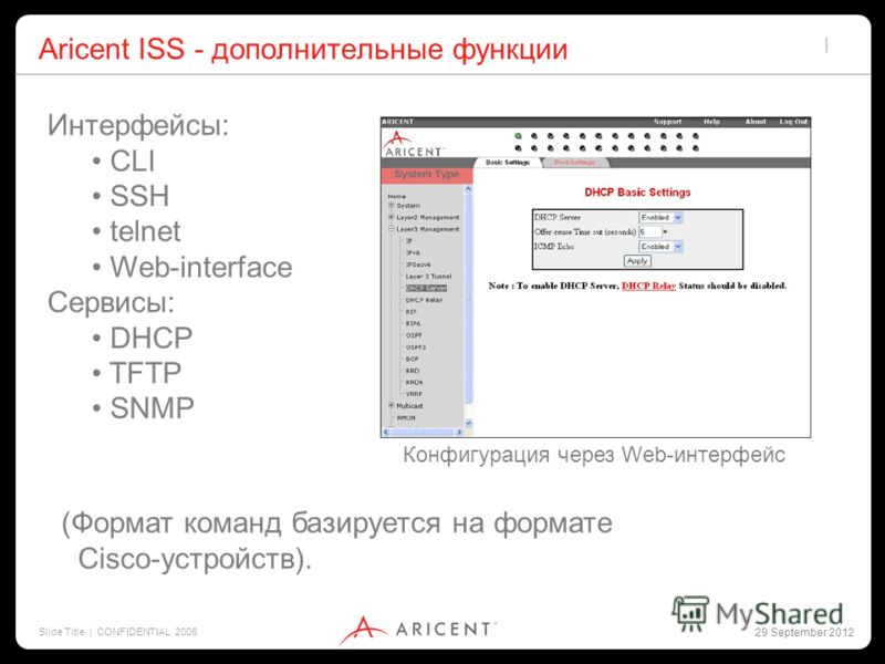 2 July 2012 Slide Title | CONFIDENTIAL 2006 Aricent ISS - дополнительные функции Интерфейсы: CLI SSH telnet Web-interface Сервисы: DHCP TFTP SNMP (Формат команд базируется на формате Cisco-устройств). Конфигурация через Web-интерфейс