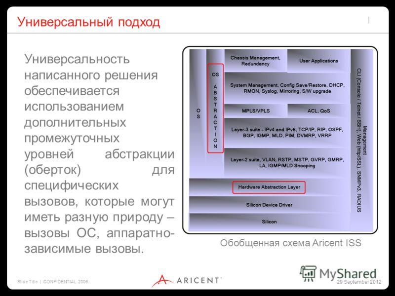 2 July 2012 Slide Title | CONFIDENTIAL 2006 Универсальный подход Универсальность написанного решения обеспечивается использованием дополнительных промежуточных уровней абстракции (оберток) для специфических вызовов, которые могут иметь разную природу