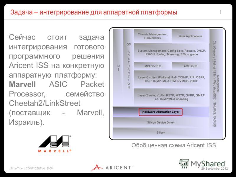 2 July 2012 Slide Title | CONFIDENTIAL 2006 Задача – интегрирование для аппаратной платформы Сейчас стоит задача интегрирования готового программного решения Aricent ISS на конкретную аппаратную платформу: Marvell ASIC Packet Processor, семейство Che
