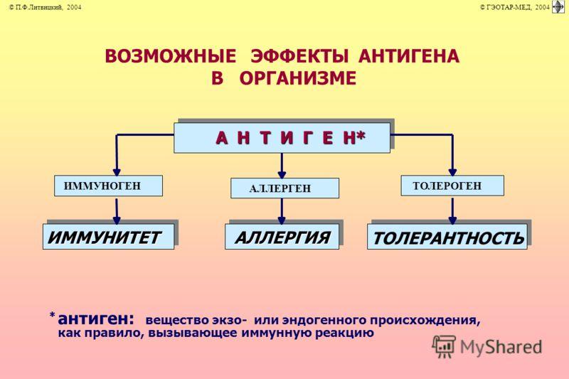 ВОЗМОЖНЫЕ ЭФФЕКТЫ АНТИГЕНА В ОРГАНИЗМЕ А Н Т И Г Е Н* ИММУНОГЕН АЛЛЕРГЕН ТОЛЕРОГЕН ИММУНИТЕТАЛЛЕРГИЯ ТОЛЕРАНТНОСТЬ антиген: вещество экзо- или эндогенного происхождения, как правило, вызывающее иммунную реакцию © П.Ф.Литвицкий, 2004 © ГЭОТАР-МЕД, 200
