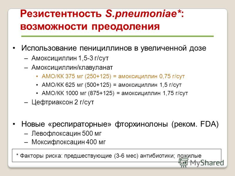 Резистентность S.pneumoniae*: возможности преодоления Использование пенициллинов в увеличенной дозе –Амоксициллин 1,5-3 г/сут –Амоксициллин/клавуланат АМО/КК 375 мг (250+125) = амоксициллин 0,75 г/сут АМО/КК 625 мг (500+125) = амоксициллин 1,5 г/сут