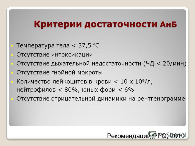 Критерии достаточности АнБ Температура тела < 37,5 °С Отсутствие интоксикации Отсутствие дыхательной недостаточности (ЧД < 20/мин) Отсутствие гнойной мокроты Количество лейкоцитов в крови < 10 х 10 9 /л, нейтрофилов < 80%, юных форм < 6% Отсутствие о