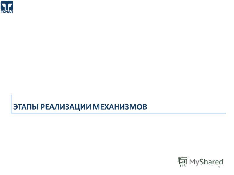 ЭТАПЫ РЕАЛИЗАЦИИ МЕХАНИЗМОВ 9