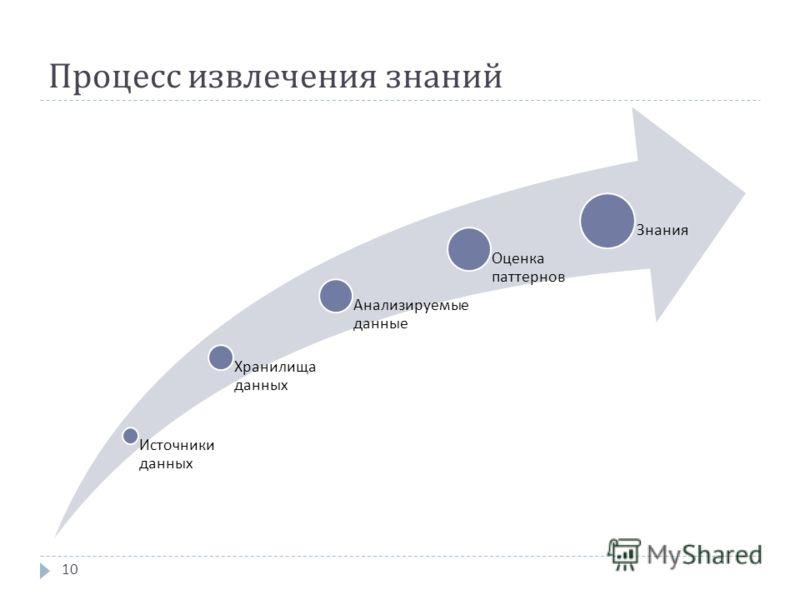 Процесс извлечения знаний Источники данных Хранилища данных Анализируемые данные Оценка паттернов Знания 10