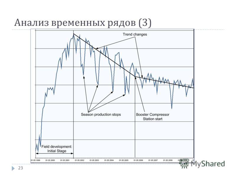Анализ временных рядов (3) 23
