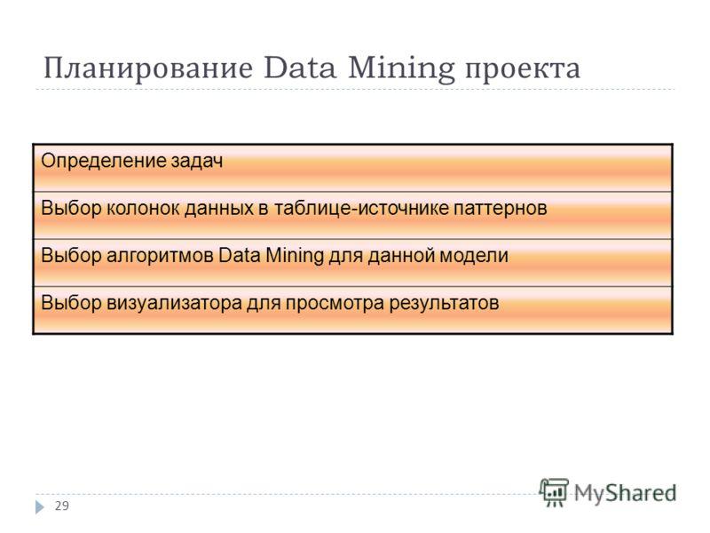 Планирование Data Mining проекта 29 Определение задач Выбор колонок данных в таблице-источнике паттернов Выбор алгоритмов Data Mining для данной модели Выбор визуализатора для просмотра результатов