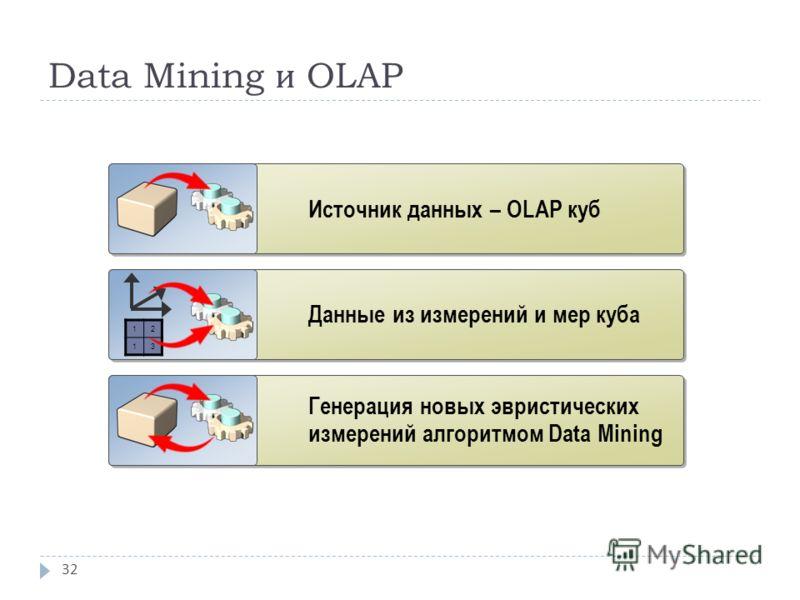 Data Mining и OLAP 32 Источник данных – OLAP куб Данные из измерений и мер куба Генерация новых эвристических измерений алгоритмом Data Mining 12 13