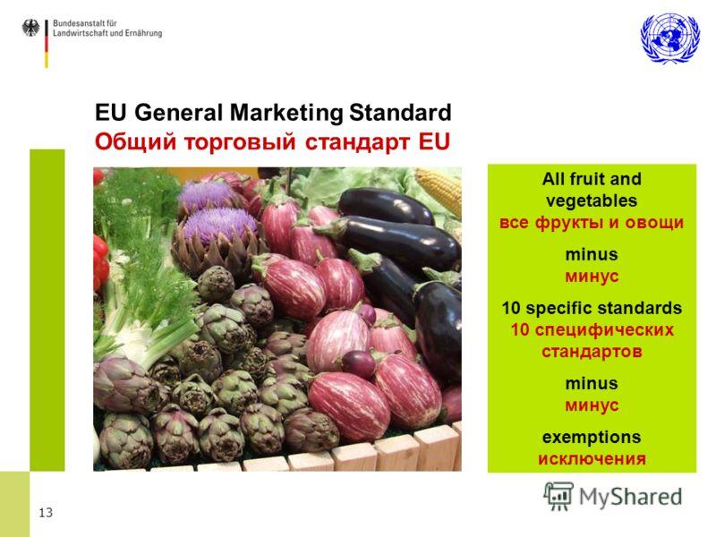 13 EU General Marketing Standard Общий торговый стандарт EU All fruit and vegetables все фрукты и овощи minus минус 10 specific standards 10 специфических стандартов minus минус exemptions исключения