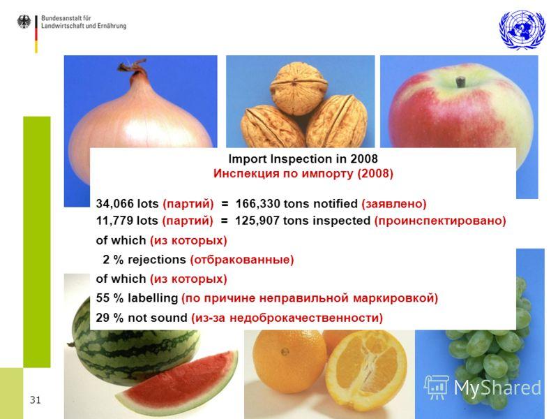 31 Import Inspection in 2008 Инспекция по импорту (2008) 34,066 lots (партий) = 166,330 tons notified (заявлено) 11,779 lots (партий) = 125,907 tons inspected (проинспектировано) of which (из которых) 2 % rejections (отбракованные) of which (из котор