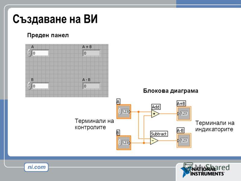 Терминали на контролите Блокова диаграма Преден панел Терминали на индикаторите Създаване на ВИ