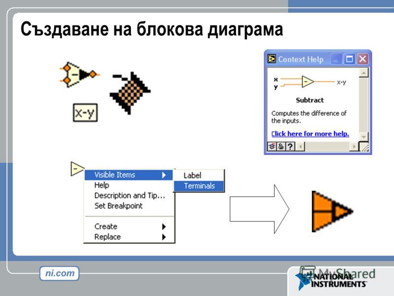 Създаване на блокова диаграма