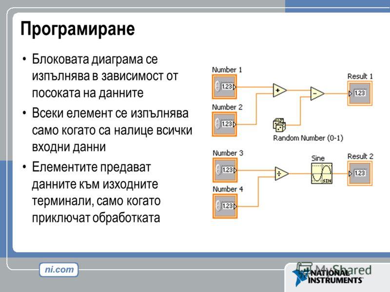 Блоковата диаграма се изпълнява в зависимост от посоката на данните Всеки елемент се изпълнява само когато са налице всички входни данни Елементите предават данните към изходните терминали, само когато приключат обработката Програмиране