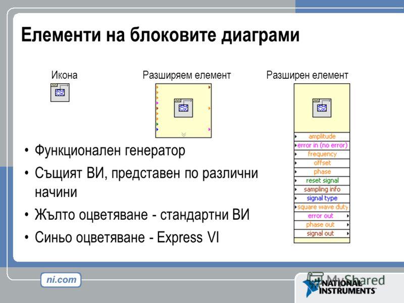 Елементи на блоковите диаграми Икона Разширяем елемент Разширен елемент Функционален генератор Същият ВИ, представен по различни начини Жълто оцветяване - стандартни ВИ Синьо оцветяване - Express VI