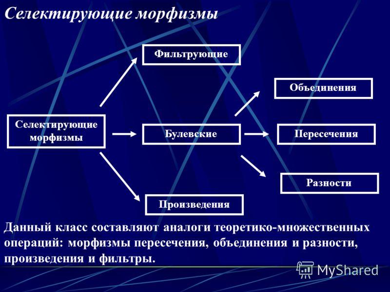 Селектирующие морфизмы Фильтрующие Булевские Произведения Разности Пересечения Объединения Селектирующие морфизмы Данный класс составляют аналоги теоретико-множественных операций: морфизмы пересечения, объединения и разности, произведения и фильтры.