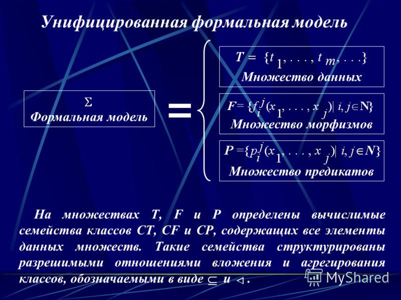 Унифицированная формальная модель Формальная модель Множество данных Множество морфизмов Множество предикатов На множествах T, F и P определены вычислимые семейства классов CT, CF и CP, содержащих все элементы данных множеств. Такие семейства структу