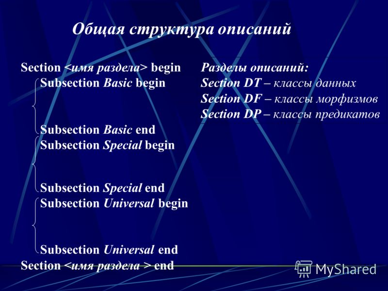 Общая структура описаний Section begin Subsection Basic begin Subsection Basic end Subsection Special begin Subsection Special end Subsection Universal begin Subsection Universal end Section end Разделы описаний: Section DT – классы данных Section DF
