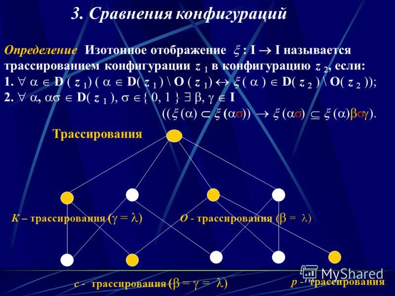 Трассирования К – трассирования ( = ) О - трассирования ( = ) с - трассирования ( = = ) р - трассирования Определение Изотонное отображение : I I называется трассированием конфигурации z 1 в конфигурацию z 2, если: 1. D ( z 1 ) ( D( z 1 ) \ О ( z 1 )