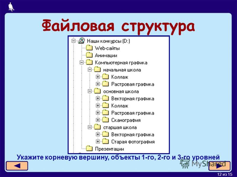 12 из 15 Файловая структура Укажите корневую вершину, объекты 1-го, 2-го и 3-го уровней