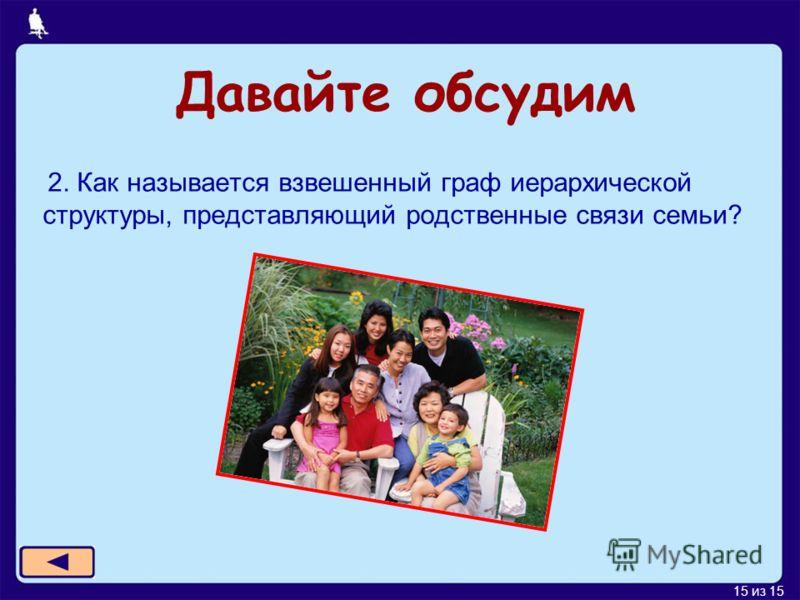 15 из 15 Давайте обсудим 2. Как называется взвешенный граф иерархической структуры, представляющий родственные связи семьи?