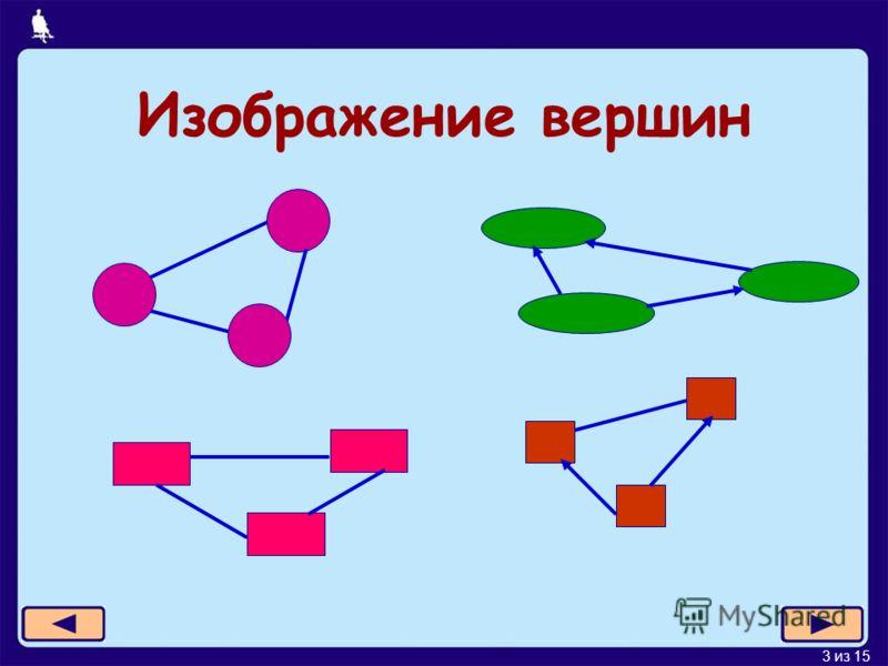 3 из 15 Изображение вершин