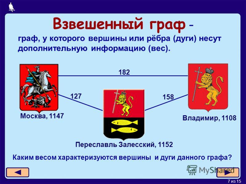 7 из 15 граф, у которого вершины или рёбра (дуги) несут дополнительную информацию (вес). Каким весом характеризуются вершины и дуги данного графа? Москва, 1147 Переславль Залесский, 1152 Владимир, 1108 Взвешенный граф - 182 158 127