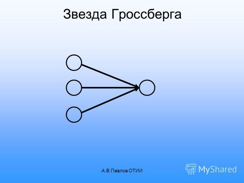 А.В.Павлов ОТИИ Звезда Гроссберга