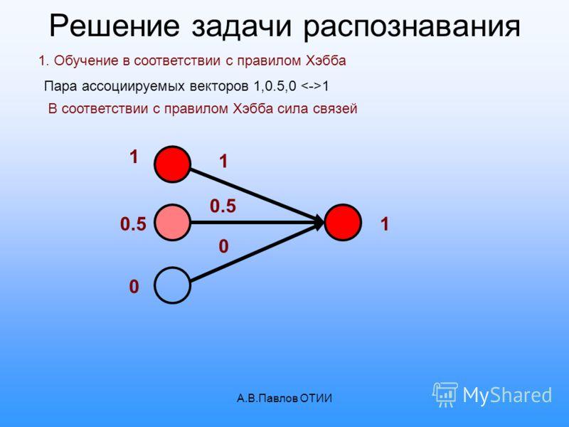 А.В.Павлов ОТИИ Решение задачи распознавания 1. Обучение в соответствии с правилом Хэбба Пара ассоциируемых векторов 1,0.5,0 1 1 0.5 0 1 В соответствии с правилом Хэбба сила связей 1 0.5 0