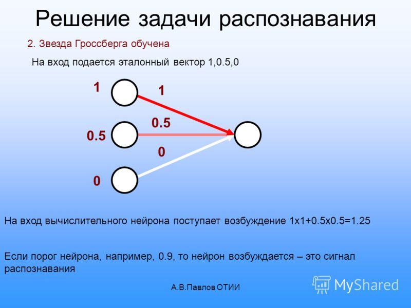А.В.Павлов ОТИИ Решение задачи распознавания 2. Звезда Гроссберга обучена На вход подается эталонный вектор 1,0.5,0 1 0.5 0 1 0 На вход вычислительного нейрона поступает возбуждение 1х1+0.5х0.5=1.25 Если порог нейрона, например, 0.9, то нейрон возбуж