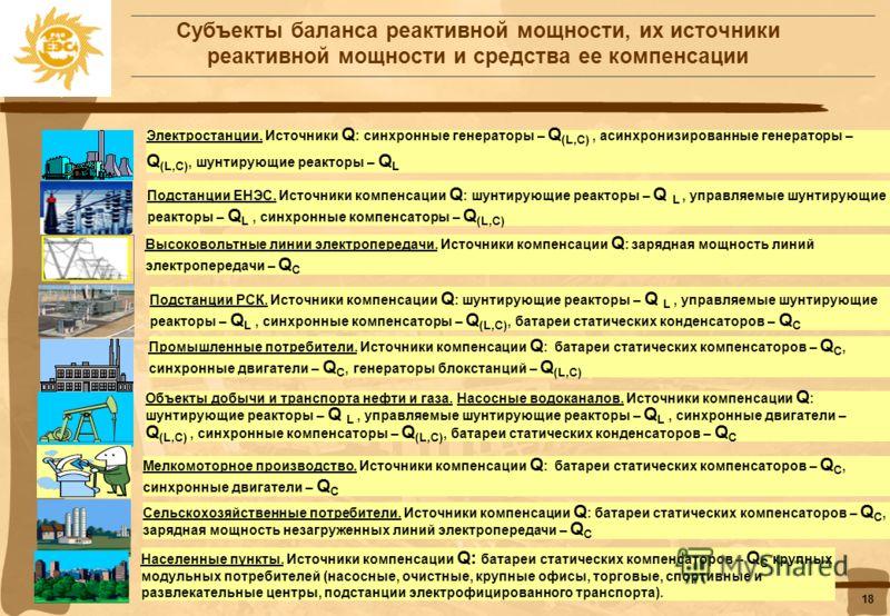 17 В недавнем историческом прошлом необходимая и достаточная по техническим соображениям реактивная мощность в ЕЭС России составляла 0,6 кВар на 1 кВт суммарной активной нагрузки, а реальные значения коэффициентов мощности составляли сos φ (tg φ) на