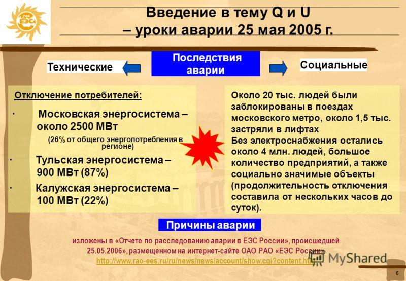 5 Перечень регионов с высокой вероятностью введения ограничений потребителей в ОЗП Энергосистема Рост потребления в 2006 г., % Энергосистема Рост потребления в 2006 г., % 1Тывинская1,19Вологодская5,0 2Свердловская3,610Нижегородская2,8 3Тюменская9,611