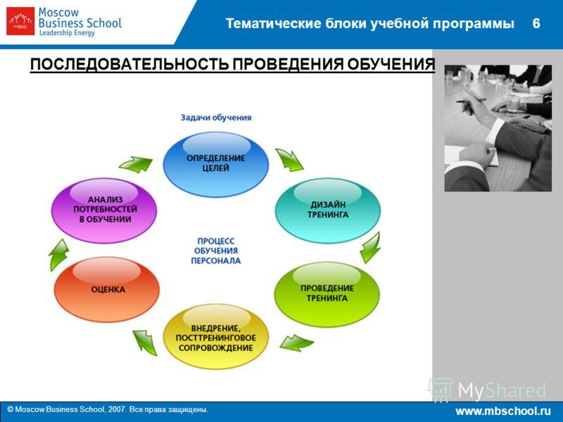 www.mbschool.ru © Moscow Business School, 2007. Все права защищены. 6Тематические блоки учебной программы ПОСЛЕДОВАТЕЛЬНОСТЬ ПРОВЕДЕНИЯ ОБУЧЕНИЯ