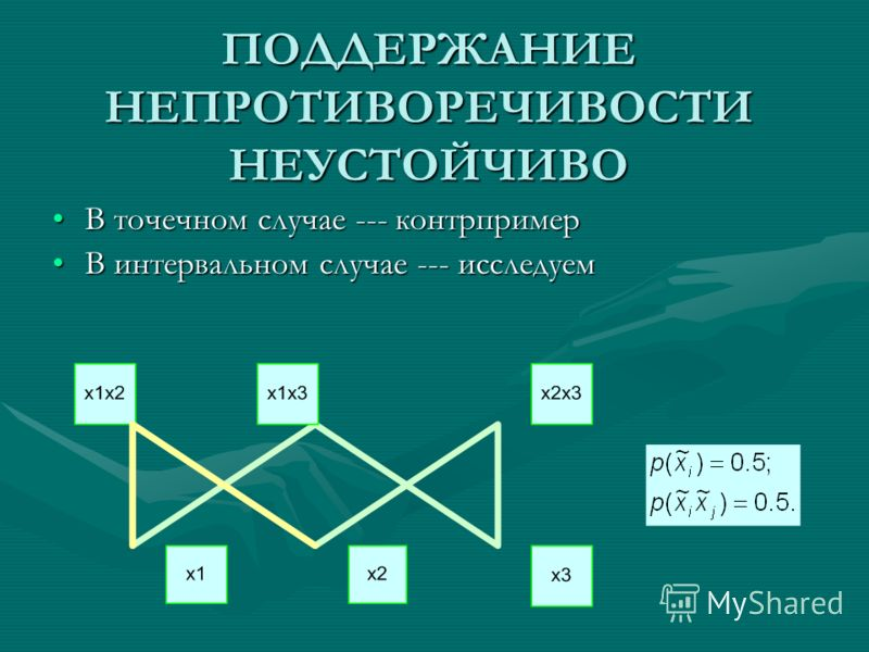 ПОДДЕРЖАНИЕ НЕПРОТИВОРЕЧИВОСТИ НЕУСТОЙЧИВО В точечном случае --- контрпримерВ точечном случае --- контрпример В интервальном случае --- исследуемВ интервальном случае --- исследуем
