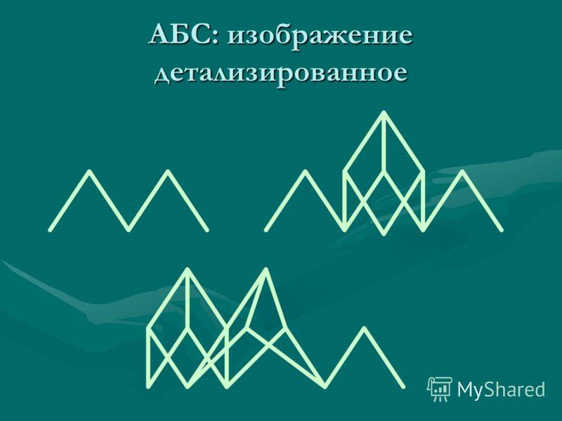 АБС: изображение детализированное