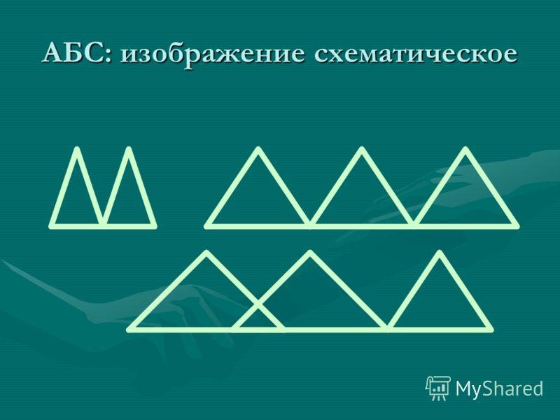 АБС: изображение схематическое