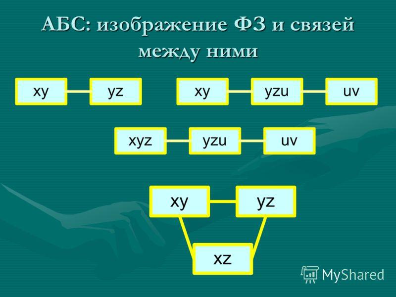 АБС: изображение ФЗ и связей между ними