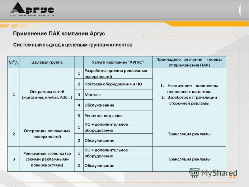 11 Системный подход к целевым группам клиентов Применение ПАК компании Аргус
