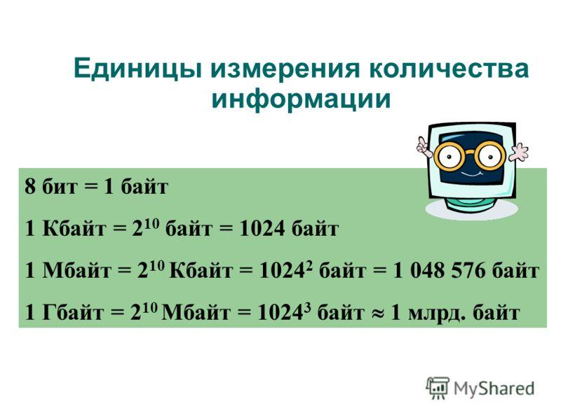 Для каждой цифры, буквы, символа, а так же пробела существует своя комбинация из 8 бит