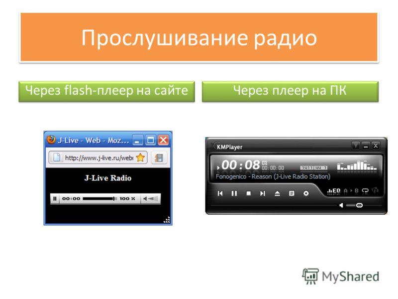 Прослушивание радио Через flash-плеер на сайте Через плеер на ПК