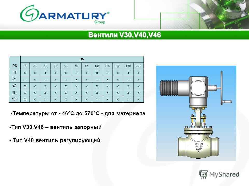Вентили V30,V40,V46 PN DN 1520253240506580100125150200 16xxxxxxxxxxxx 25xxxxxxxxxxxx 40xxxxxxxxxxxx 63xxxxxxxxxxxx 100xxxxxxxxxxxx -Температуры от - 46°C до 570°C - для материала -Тип V30,V46 – вентиль запорный - Тип V40 вентиль регулирующий