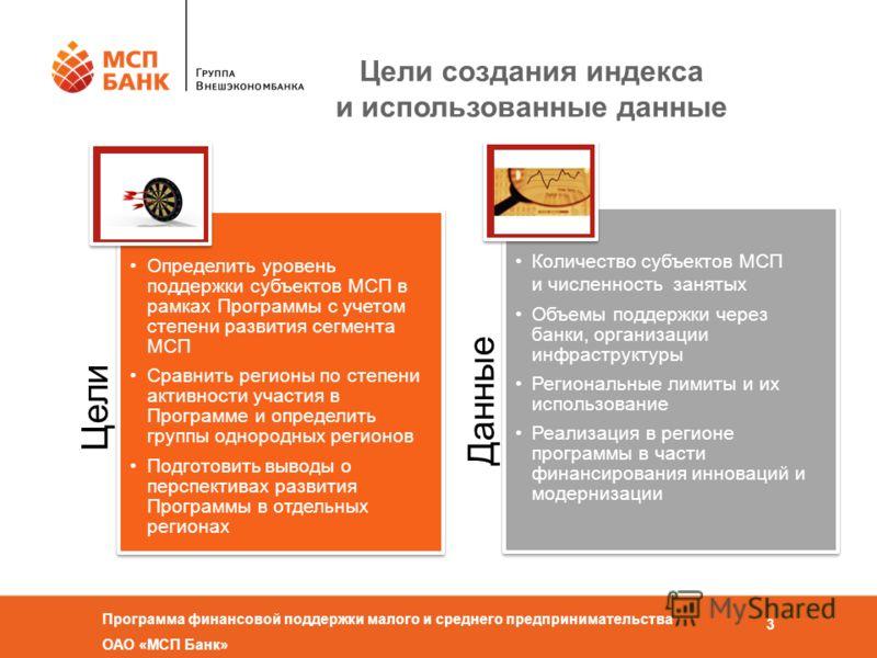 Программа финансовой поддержки малого и среднего предпринимательства ОАО «МСП Банк» 3 Цели создания индекса и использованные данные Цели Определить уровень поддержки субъектов МСП в рамках Программы с учетом степени развития сегмента МСП Сравнить рег