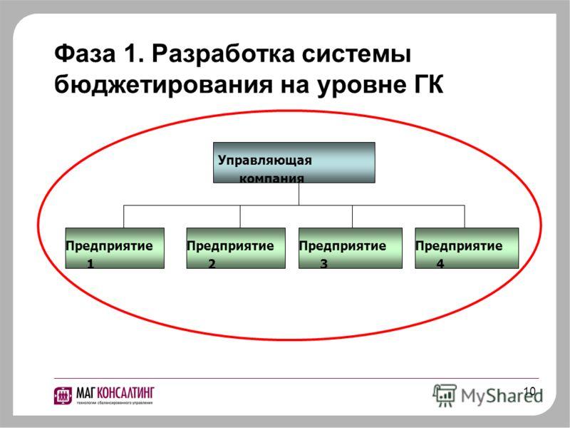 10 Фаза 1. Разработка системы бюджетирования на уровне ГК Управляющая компания Предприятие 1 Предприятие 2 Предприятие 3 Предприятие 4