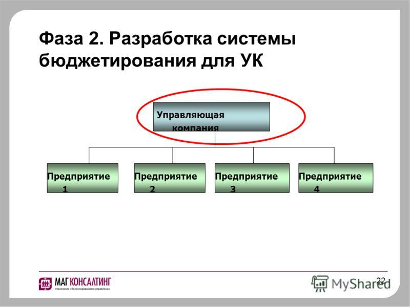 22 Фаза 2. Разработка системы бюджетирования для УК Управляющая компания Предприятие 1 Предприятие 2 Предприятие 3 Предприятие 4