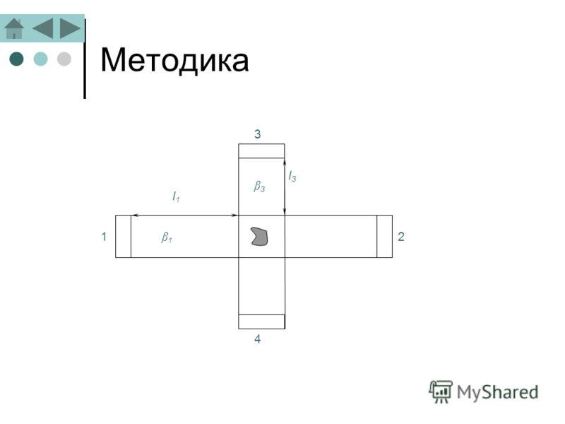 Методика 21 β3β3 β1β1 l3 l3 l1l1 3 4