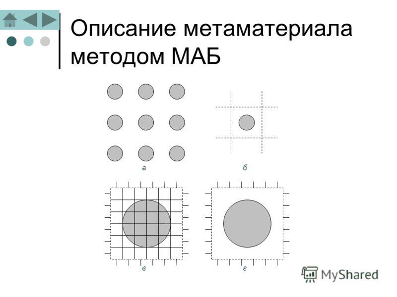 Описание метаматериала методом МАБ б гв а